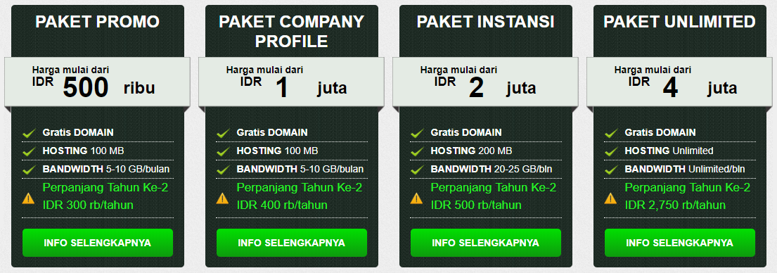 Paket Website JMW